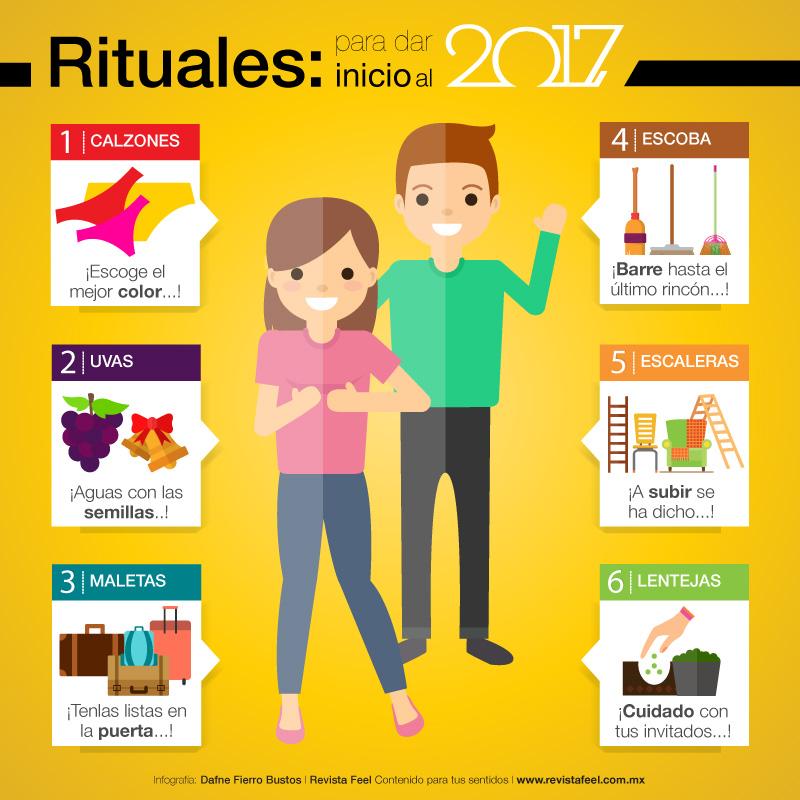 Rituales para dar la bienvenida al 2017