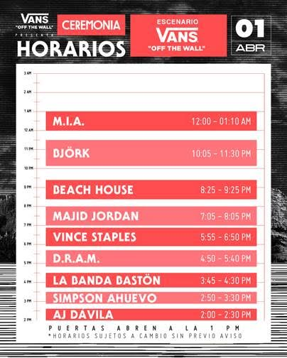 Por fin, los horarios del Off The Wall Stage en Festival Ceremonia